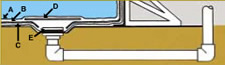 Bottom Sump Leak Detection